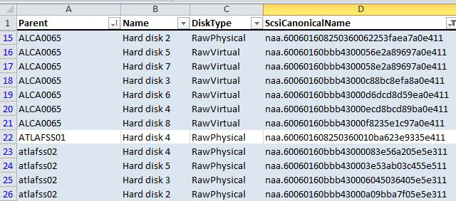 RDMs-list.jpg